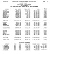 Report used for apportionment of county levy, 2007