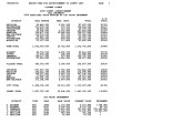 Report used for apportionment of county levy, 2008